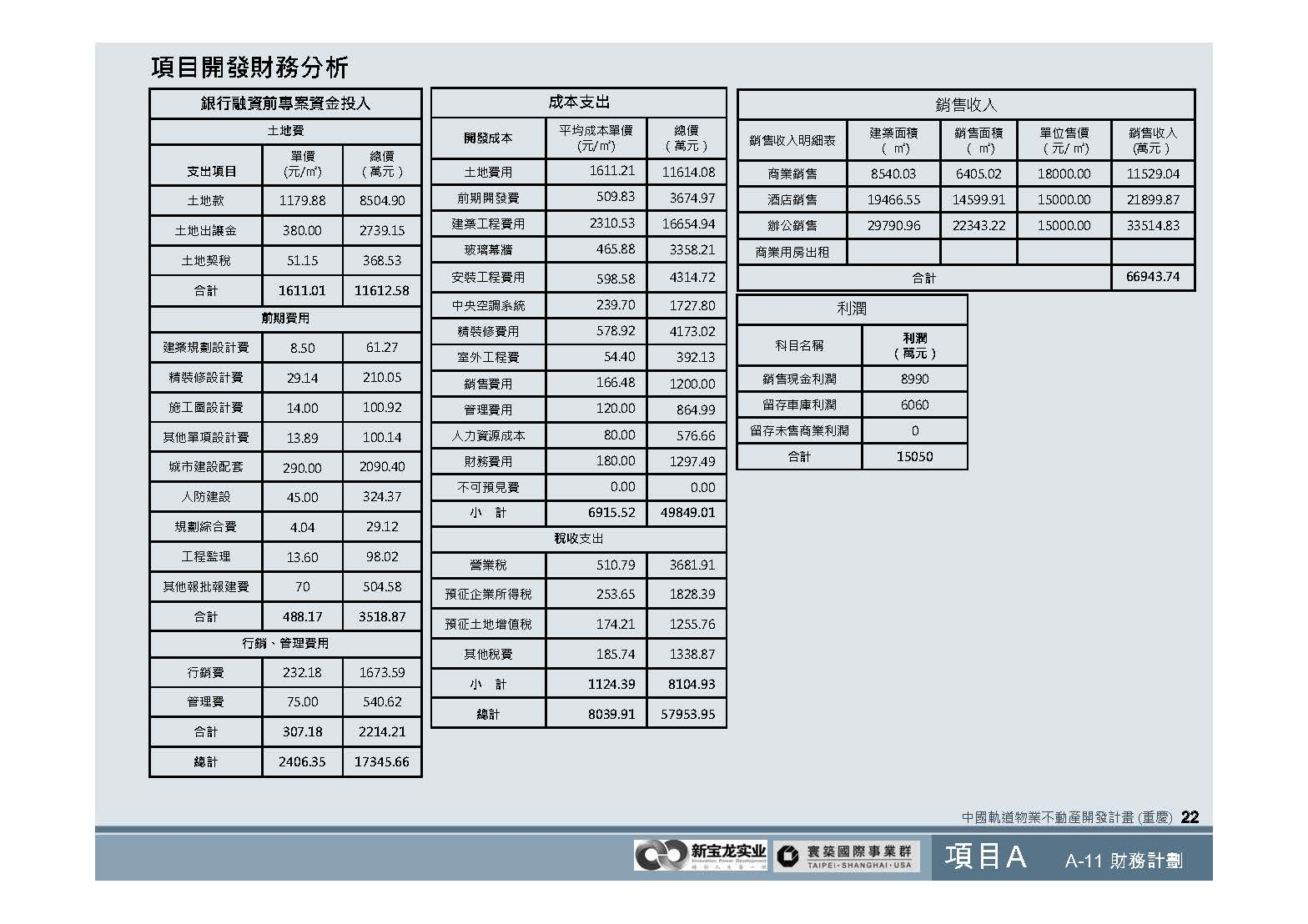 20100812-中國軌道物業不動產開發計畫(重慶)_頁面_23
