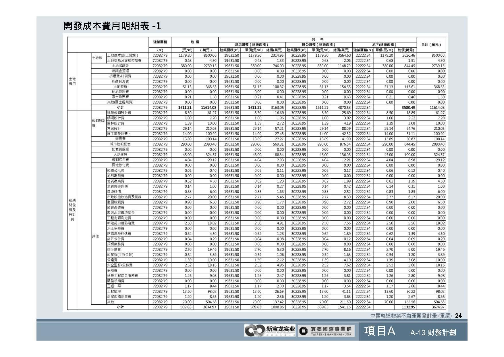 20100812-中國軌道物業不動產開發計畫(重慶)_頁面_25