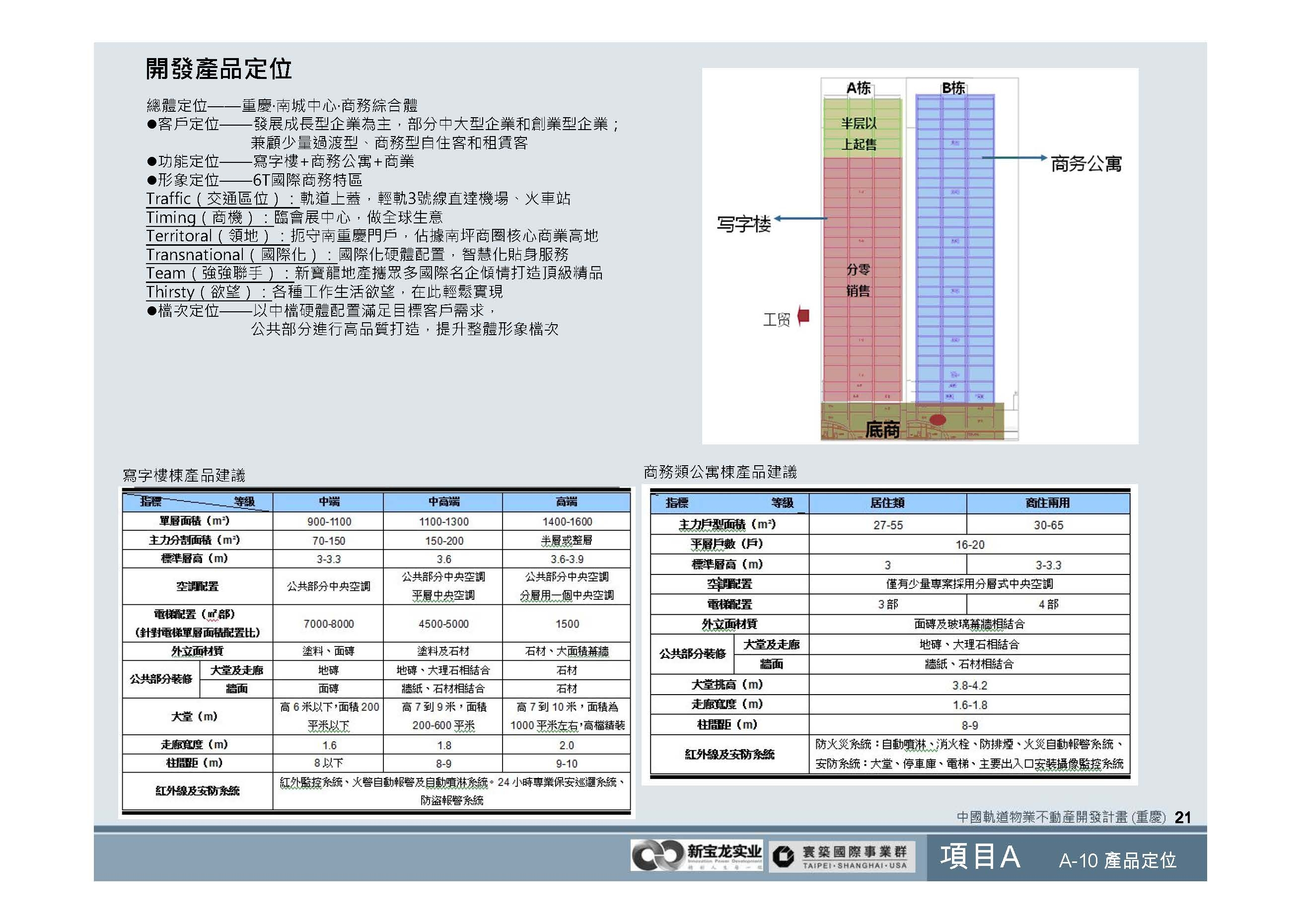 20100812-中國軌道物業不動產開發計畫(重慶)_頁面_22