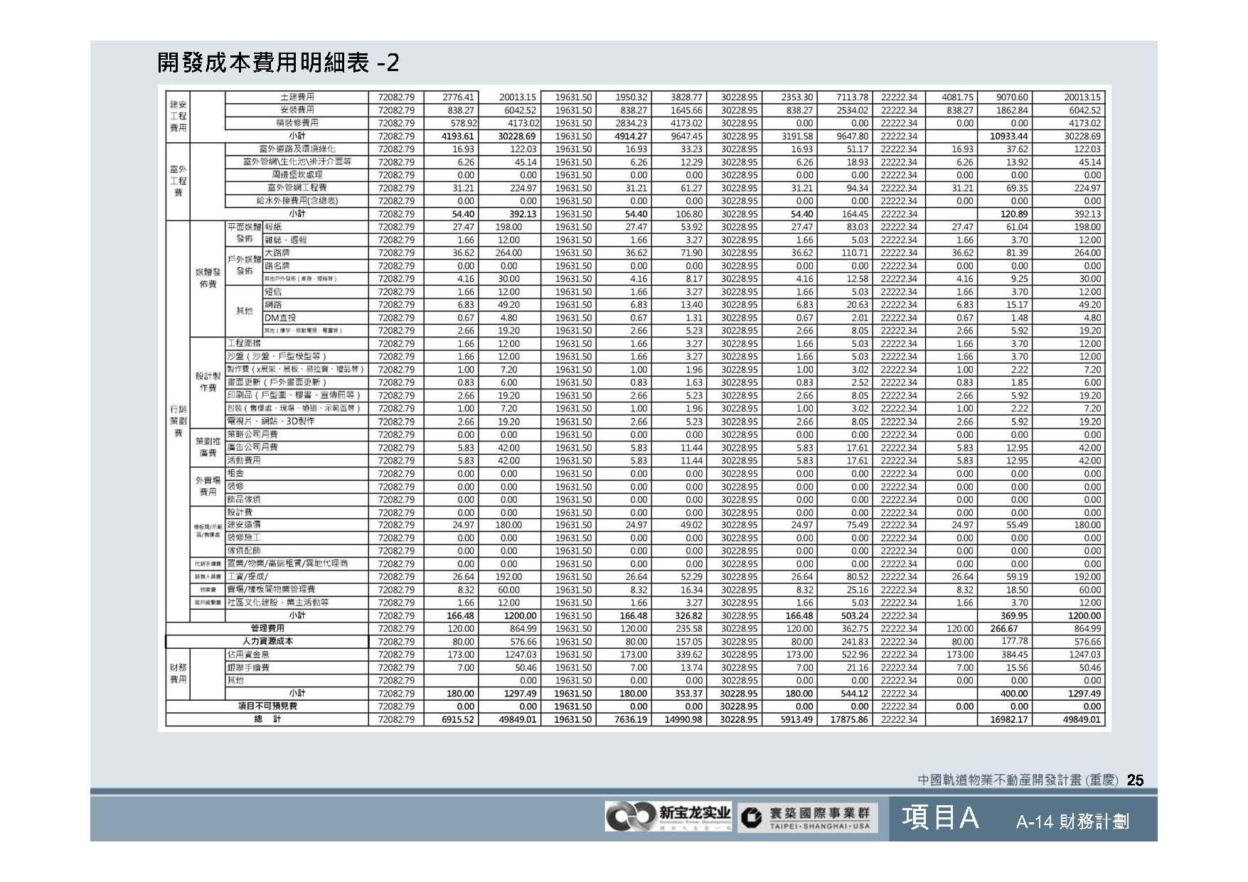 20100812-中國軌道物業不動產開發計畫(重慶)_頁面_26