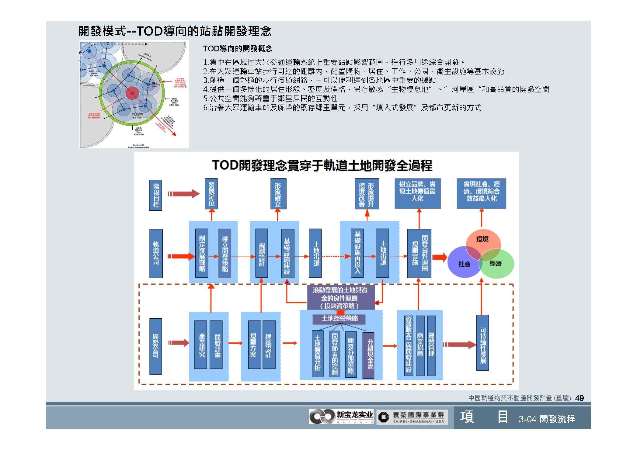 20100812-中國軌道物業不動產開發計畫(重慶)_頁面_50