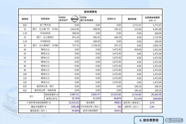 20120508-東環風順4S店改建項目設計方案_頁面_08