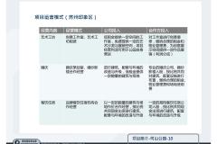 20120929-蘇州樂園+何山公園-可行性報告-3_頁面_28