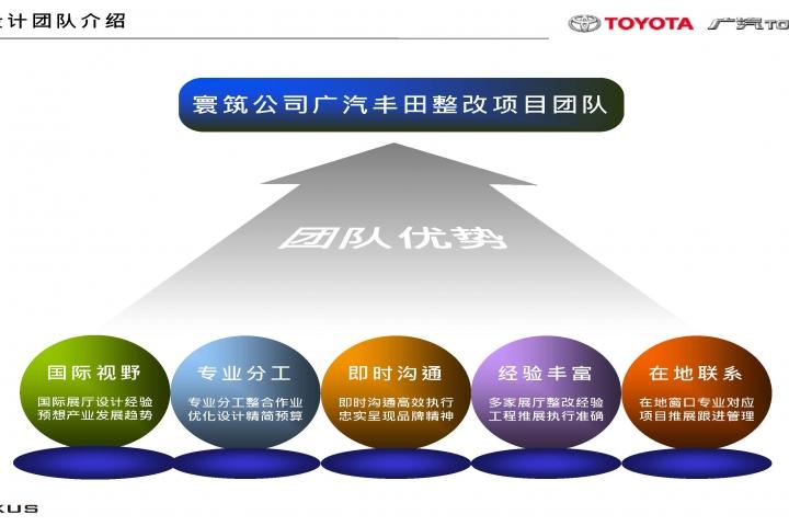 20121026-Toyota-B-CN-P_頁面_14