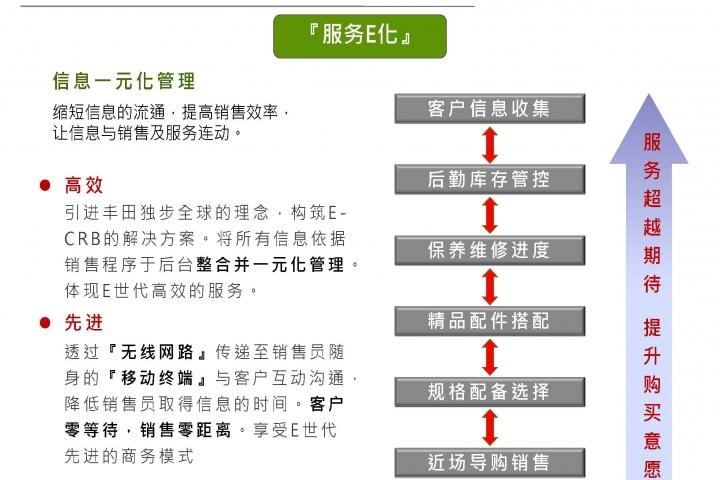 20121026-Toyota-B-CN-P_頁面_21
