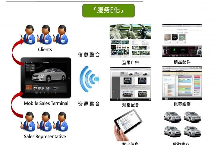 20121026-Toyota-B-CN-P_頁面_22
