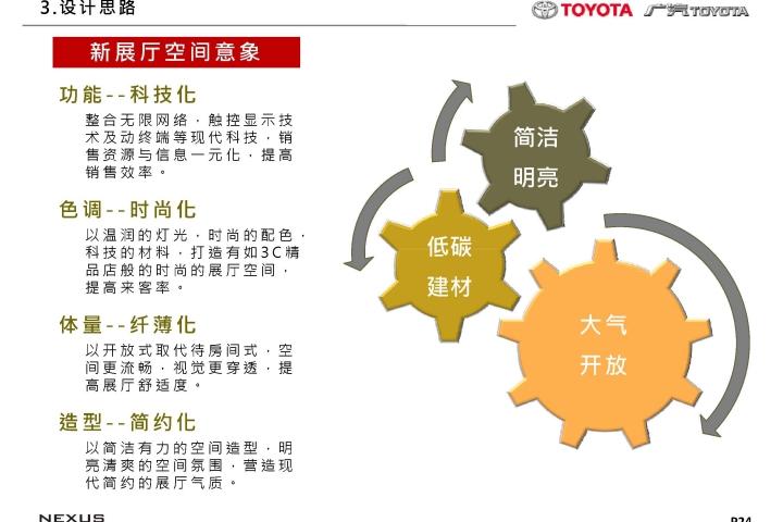 20121026-Toyota-B-CN-P_頁面_25