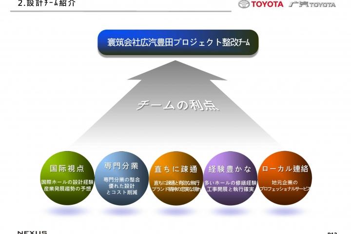 20121026-Toyota-B-JP_頁面_14
