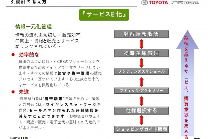 20121026-Toyota-B-JP_頁面_21