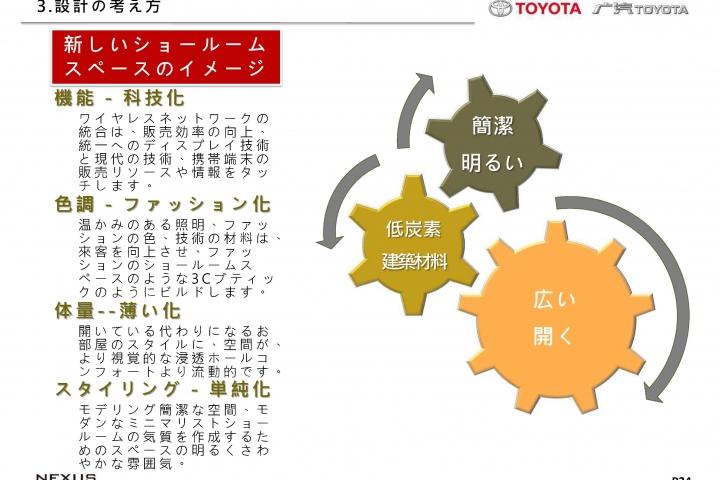 20121026-Toyota-B-JP_頁面_25