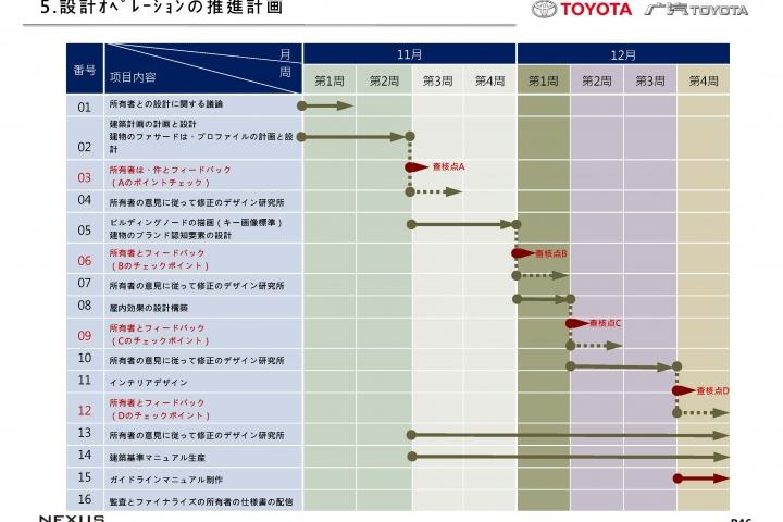 20121026-Toyota-B-JP_頁面_47