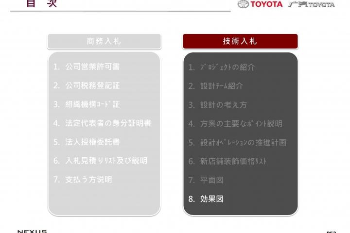 20121026-Toyota-B-JP_頁面_54