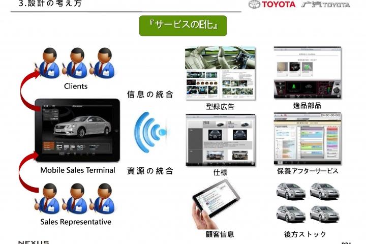 20121026-Toyota-B-JP_頁面_22