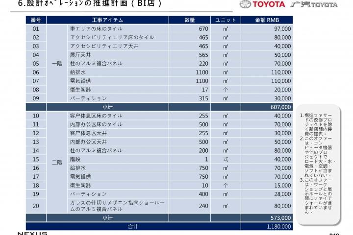 20121026-Toyota-B-JP_頁面_49