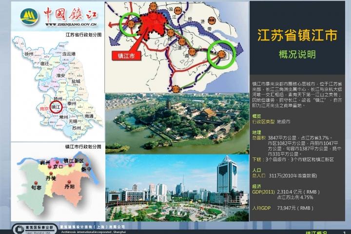 20130321-鎮江市體育會展中心南3號地塊-項目前期報告(稿)_頁面_03