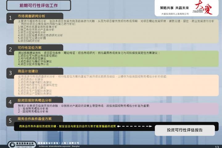 20130321-鎮江市體育會展中心南3號地塊-項目前期報告(稿)_頁面_15