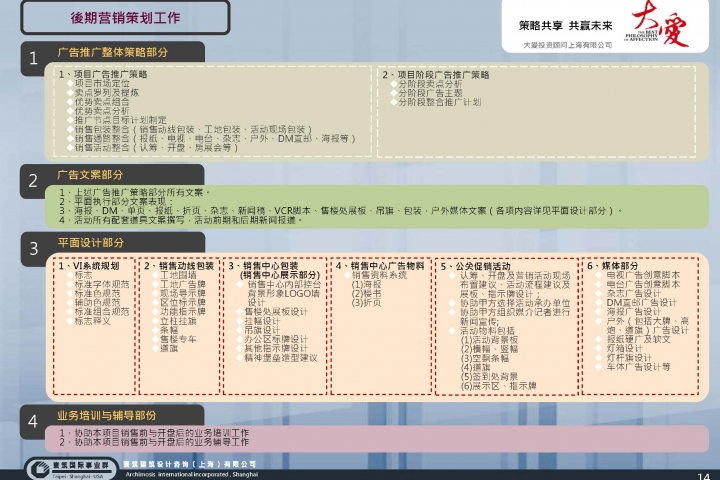 20130321-鎮江市體育會展中心南3號地塊-項目前期報告(稿)_頁面_16