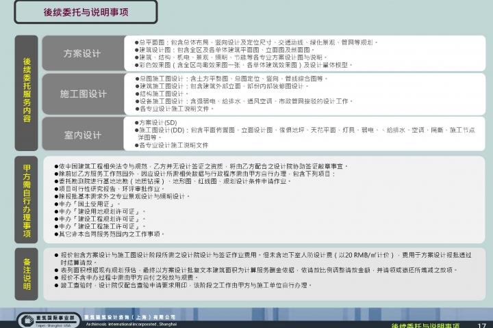 20130321-鎮江市體育會展中心南3號地塊-項目前期報告(稿)_頁面_19