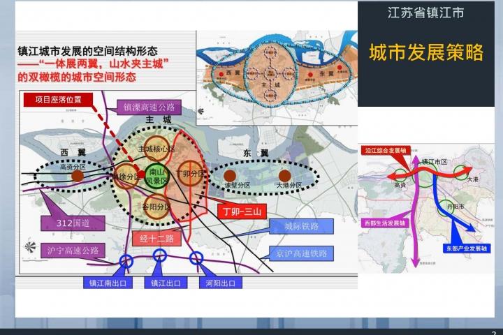 20130321-鎮江市體育會展中心南3號地塊-項目前期報告(稿)_頁面_04