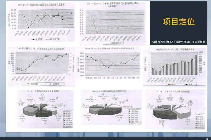 20130321-鎮江市體育會展中心南3號地塊-項目前期報告(稿)_頁面_11