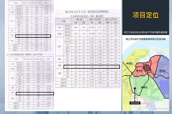 20130321-鎮江市體育會展中心南3號地塊-項目前期報告(稿)_頁面_12
