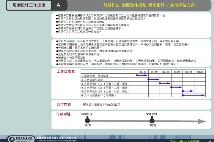 20130321-鎮江市體育會展中心南3號地塊-項目前期報告(稿)_頁面_18