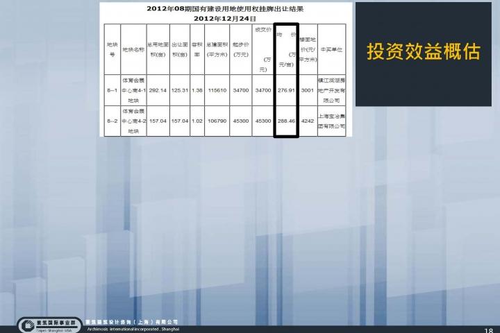 20130321-鎮江市體育會展中心南3號地塊-項目前期報告(稿)_頁面_20
