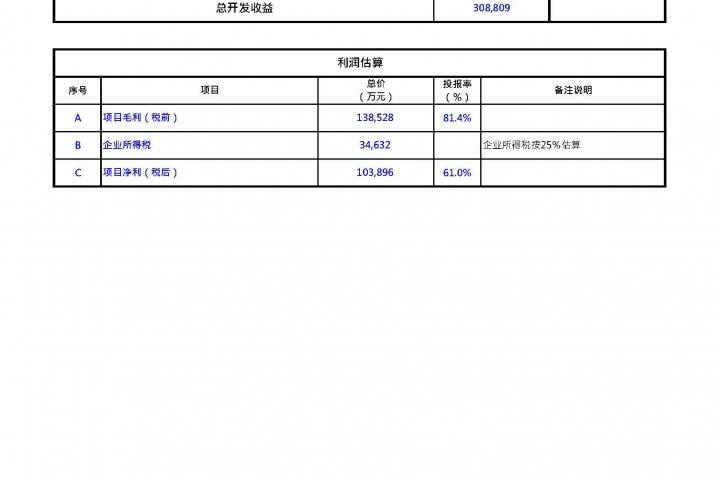 20130321-鎮江市體育會展中心南3號地塊-項目前期報告(稿)_頁面_22