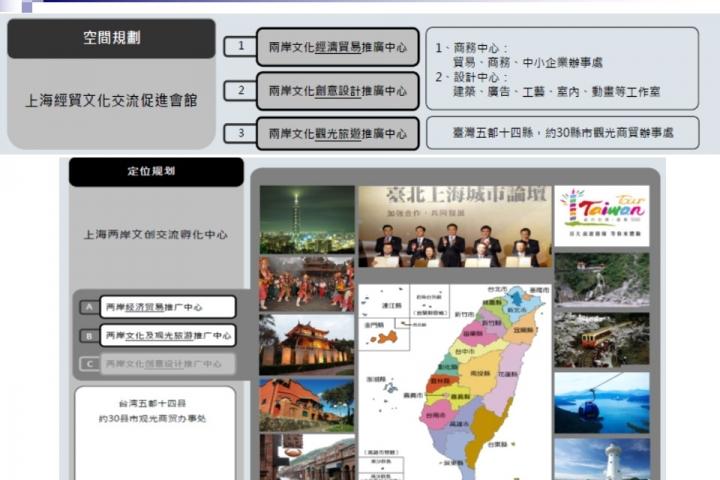 20140627-四川北路投资计划书-10