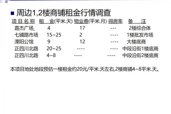 20140627-四川北路投资计划书-8